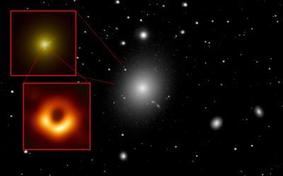 La galassia M87 e il suo buco nero (Osservatorio Astronomico Unisi & Event Horizon Telescope)