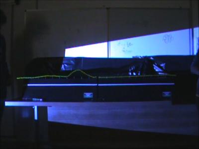Laboratorio di Ricerca Didattica in Fisica